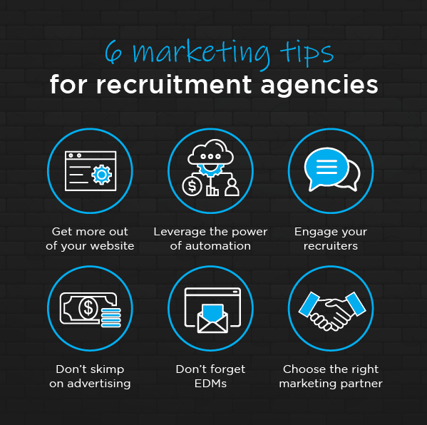 6 Digital Marketing Tips for Recruitment Agencies